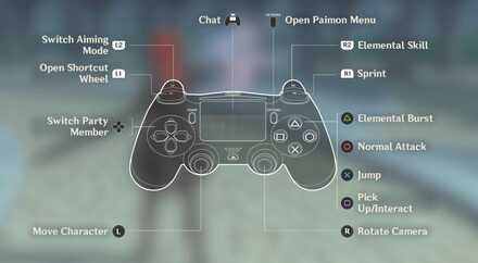 Genshin Impact Map of PS4 Controls