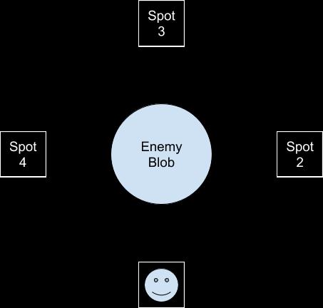 Genshin Impact 1-Button Combat