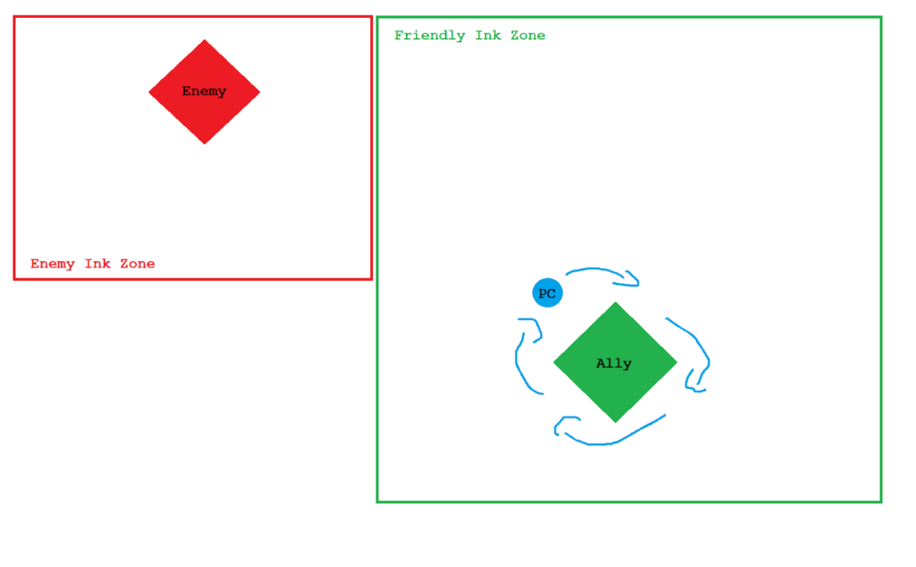 Ink Zone Diagram 1