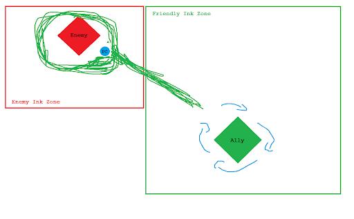Ink Zone Diagram 2