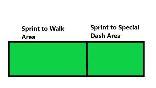 submission sprinting example